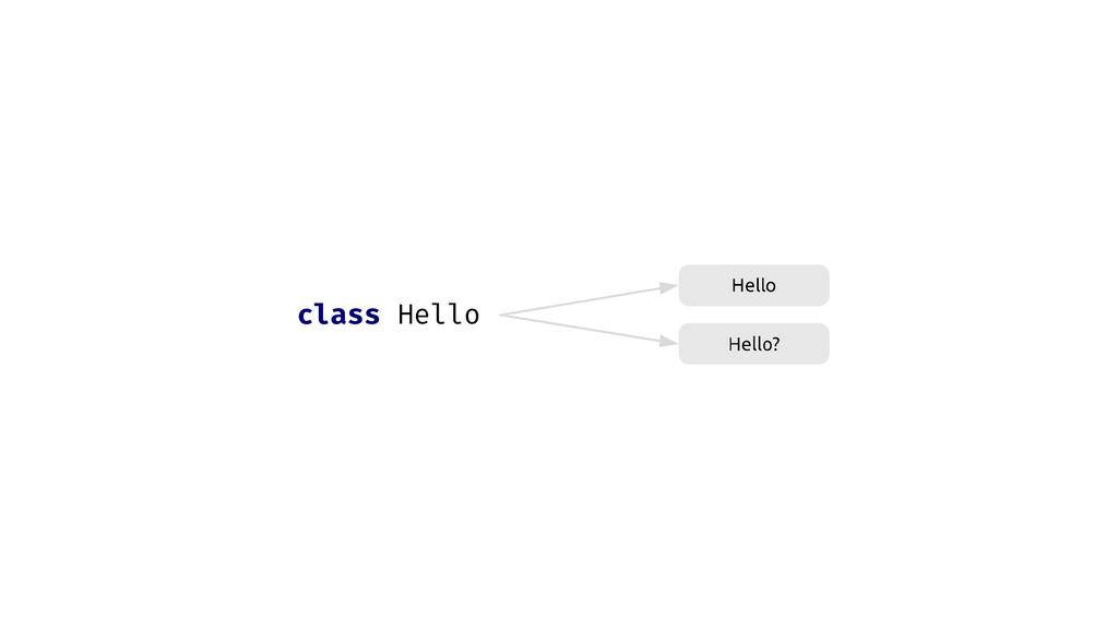 Hello class