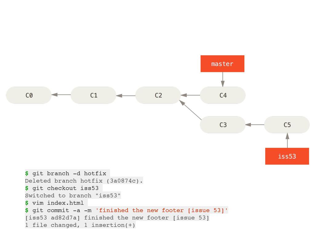 $ git branch -d hotfix Deleted branch hotfix (3...