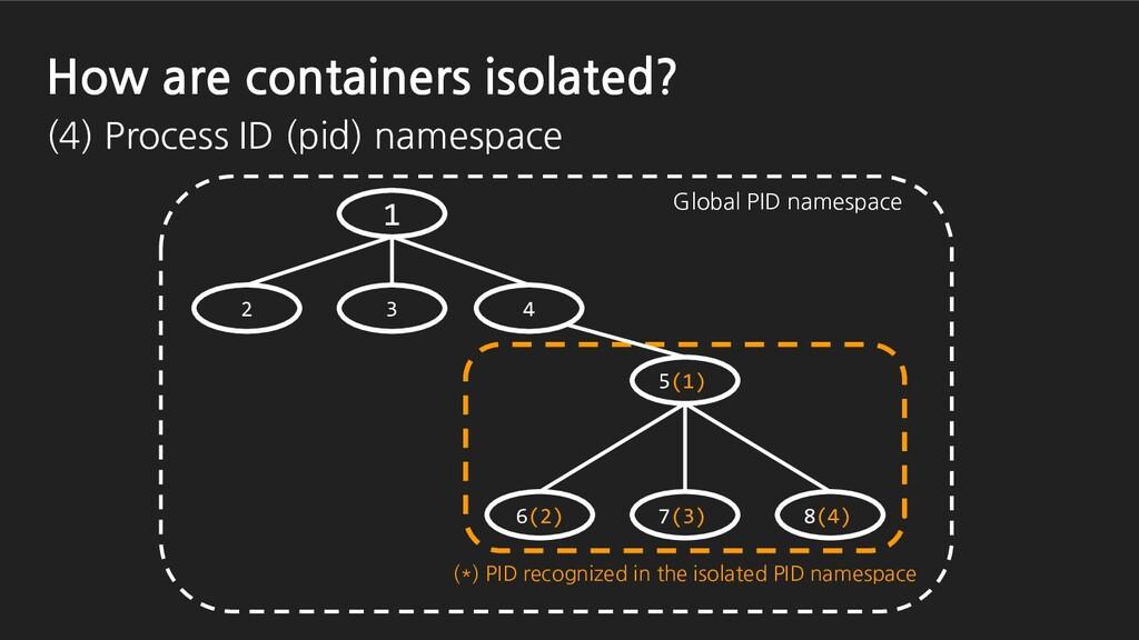 1 2 3 5(1) 6(2) 7(3) 8(4) 4 Global PID namespac...