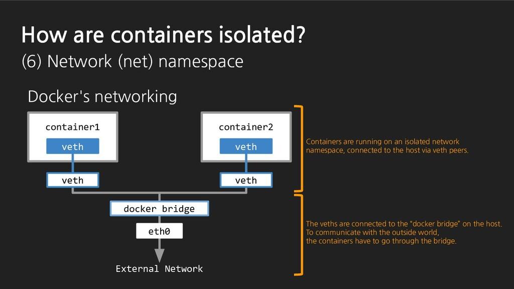 Docker's networking veth veth docker bridge eth...