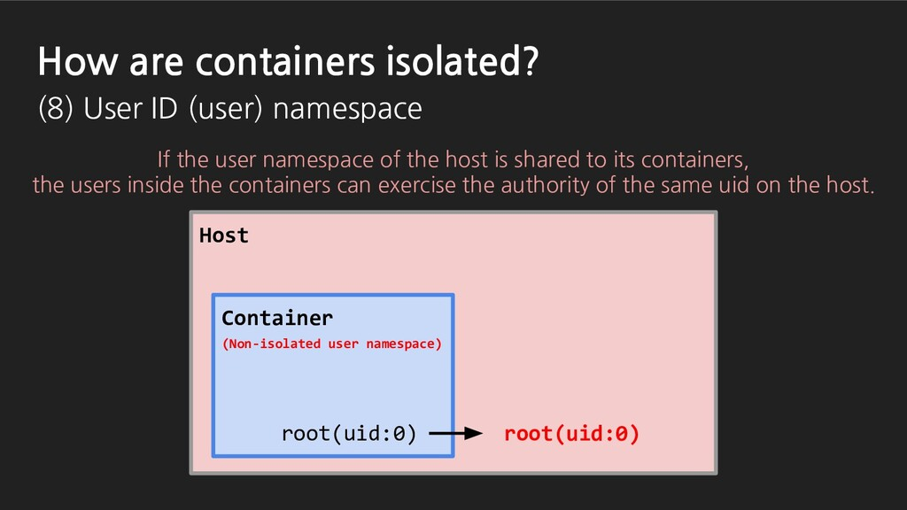 If the user namespace of the host is shared to ...
