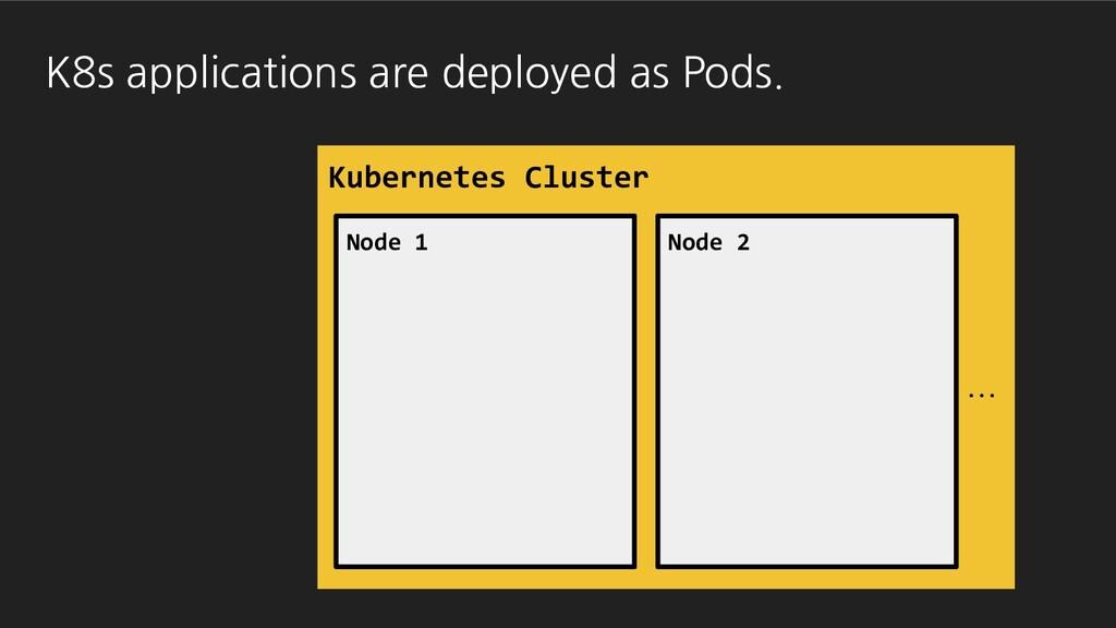 Kubernetes Cluster Node 1 ... K8s applications ...
