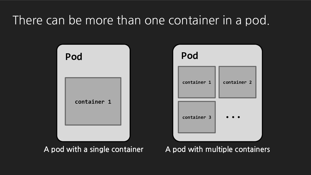 There can be more than one container in a pod. ...