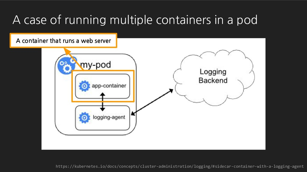 A container that runs a web server https://kube...