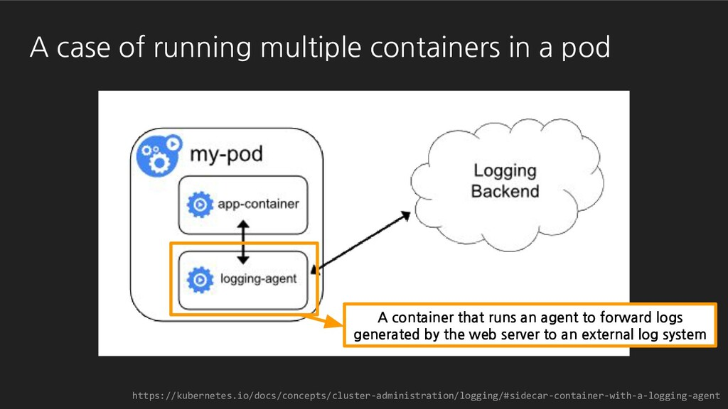 A container that runs an agent to forward logs ...