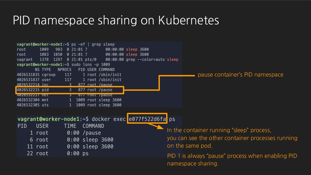 pause container's PID namespace In the containe...