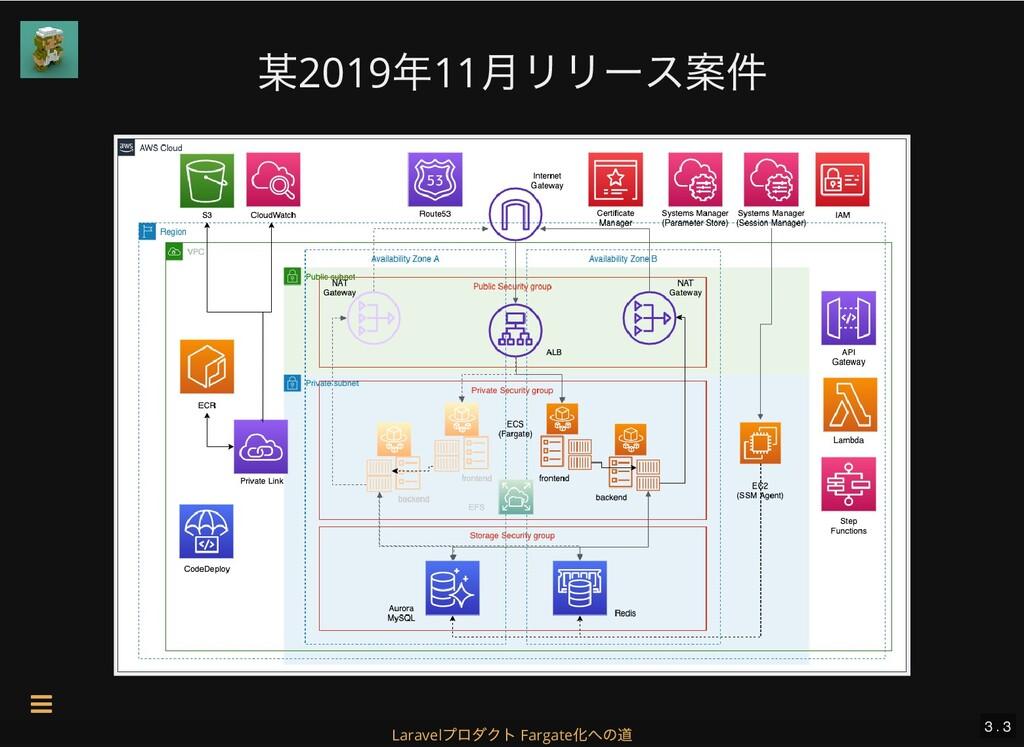 某2019 年11 ⽉リリース案件 3 . 3 Laravel プロダクト Fargate 化...