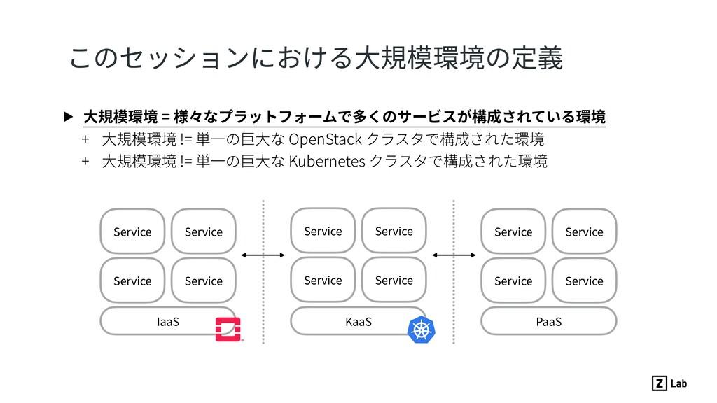 このセッションにおける⼤規模環境の定義 ▶ ⼤規模環境 = 様々なプラットフォームで多くのサー...