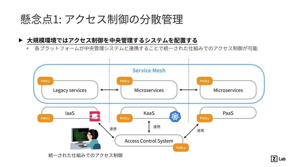懸念点1: アクセス制御の分散管理 ▶ ⼤規模環境ではアクセス制御を中央管理するシステムを配置...