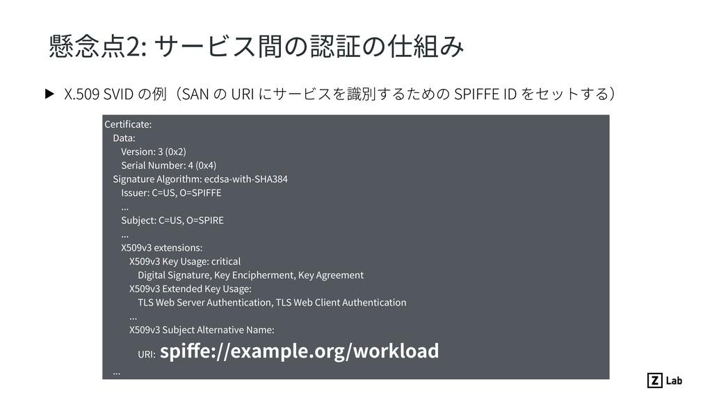 懸念点2: サービス間の認証の仕組み Certificate: Data: Version: 3...