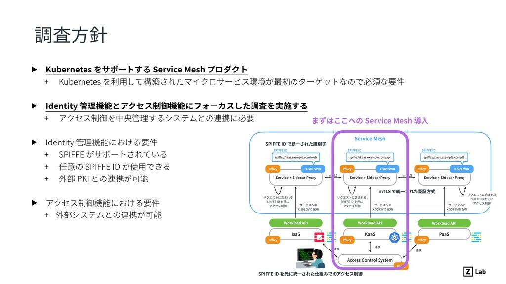 調査⽅針 ▶ Kubernetes をサポートする Service Mesh プロダクト + ...