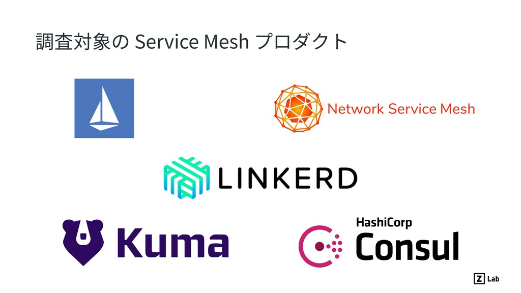 調査対象の Service Mesh プロダクト