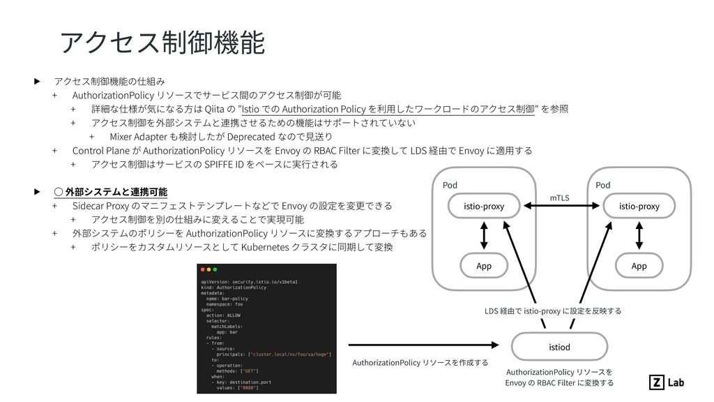 istiod App istio-proxy Pod App istio-proxy Pod ...