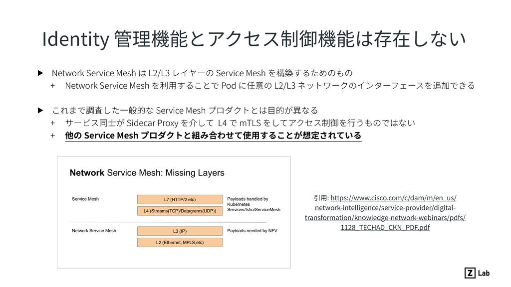 Identity 管理機能とアクセス制御機能は存在しない ▶ Network Service ...