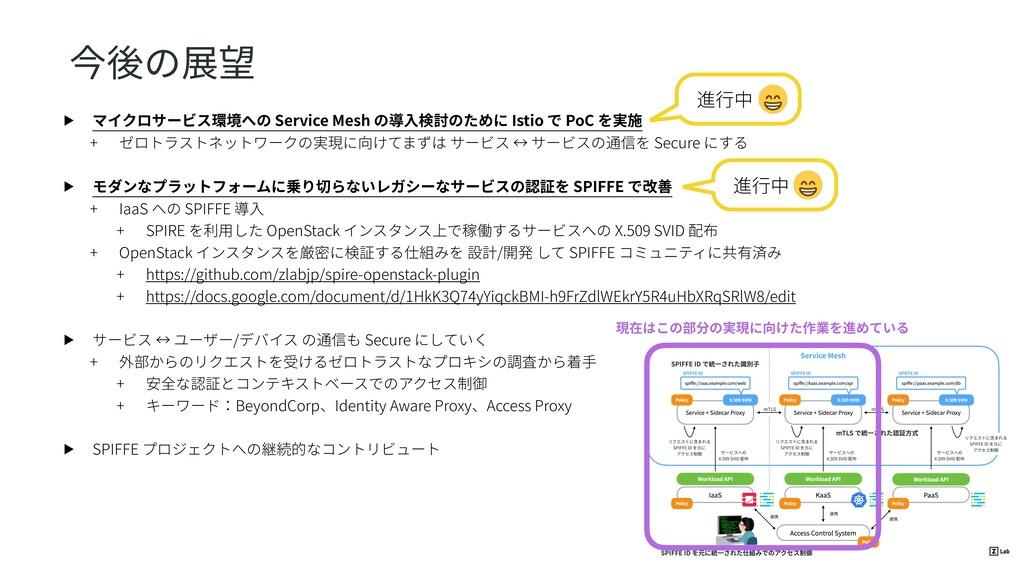 今後の展望 ▶ マイクロサービス環境への Service Mesh の導⼊検討のために Ist...