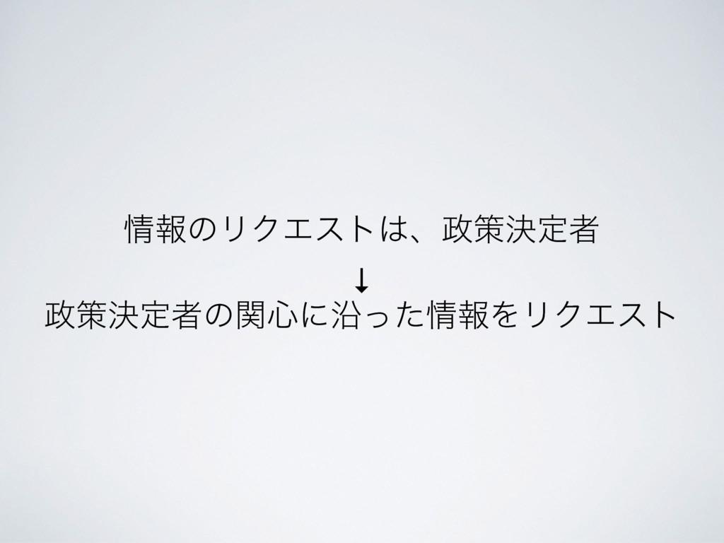 ใͷϦΫΤετɺࡦܾఆऀ ↓ ࡦܾఆऀͷؔ৺ʹԊͬͨใΛϦΫΤετ