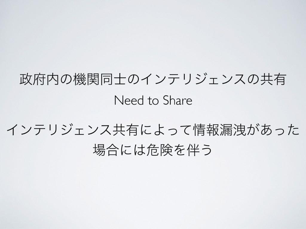 ͷػؔಉͷΠϯςϦδΣϯεͷڞ༗ Need to Share ΠϯςϦδΣϯεڞ༗ʹΑ...