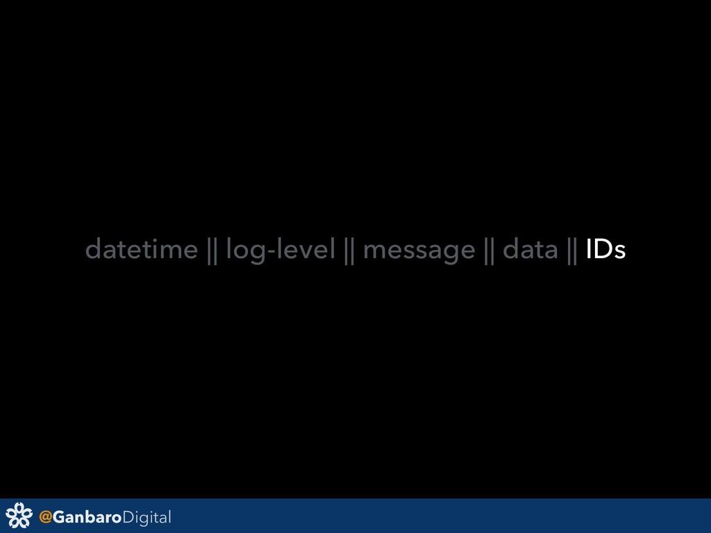 @GanbaroDigital datetime || log-level || messag...