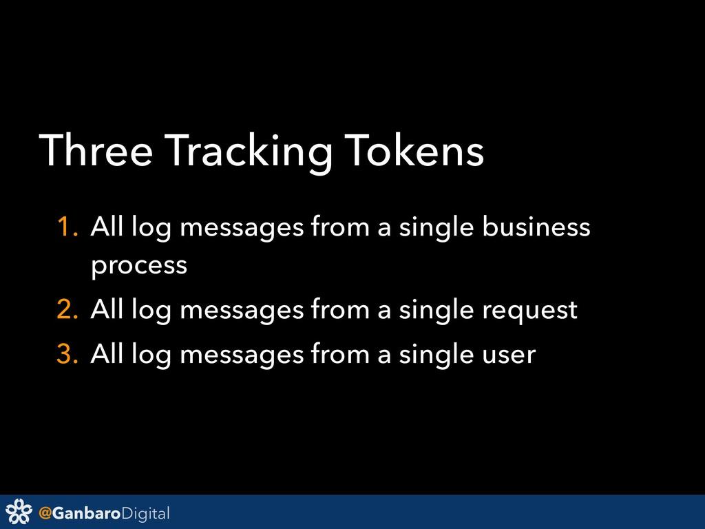 @GanbaroDigital Three Tracking Tokens 1. All lo...