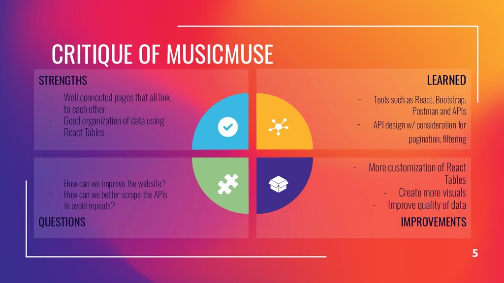 CRITIQUE OF MUSICMUSE 5 STRENGTHS - Well connec...