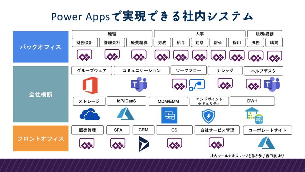 Power Appsで実現できる社内システム 社内ツールカオスマップを作ろう! / 吉田航 より