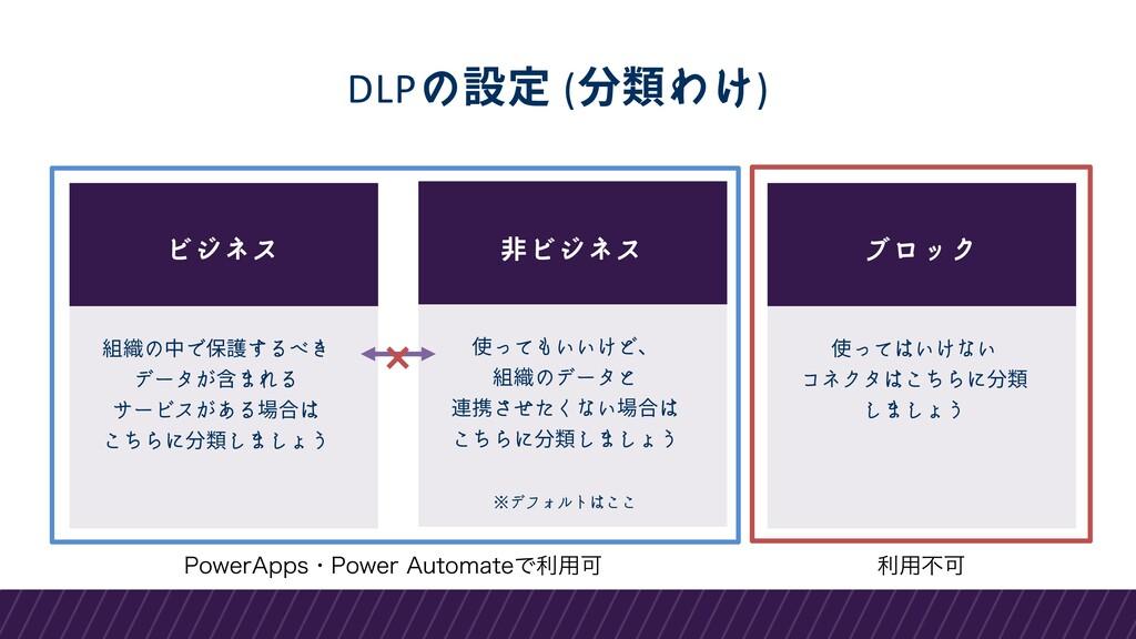 DLPの設定 (分類わけ) ビジネス 組織の中で保護するべき データが含まれる サービスがある...
