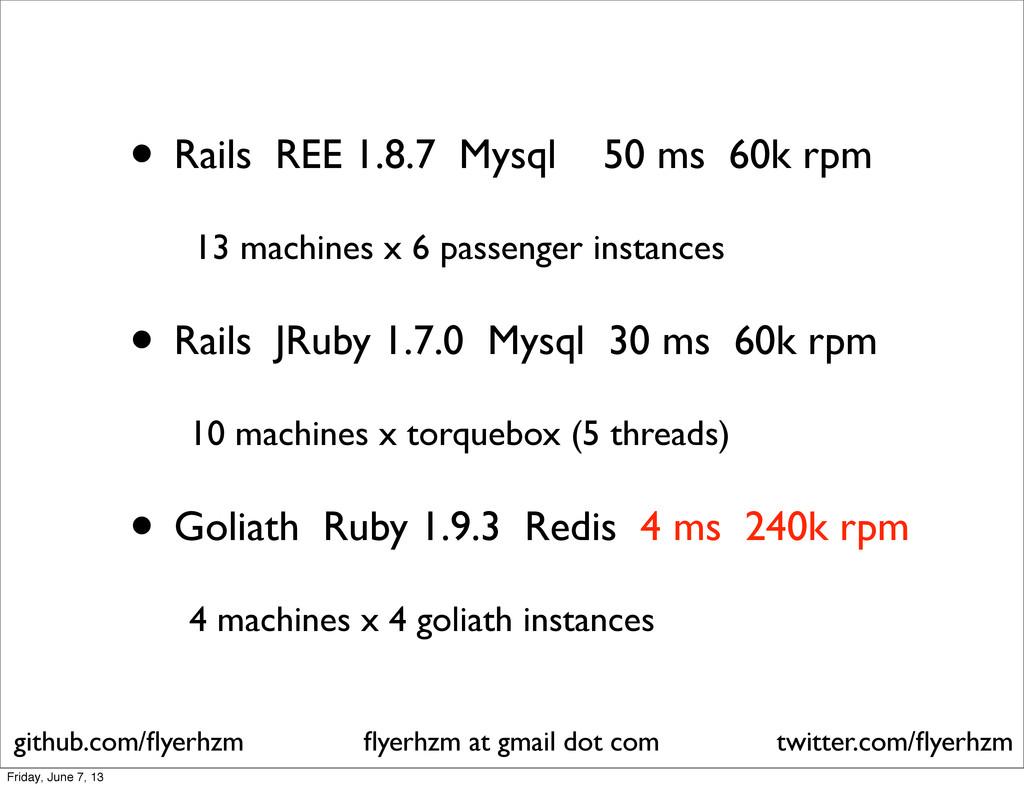 • Rails REE 1.8.7 Mysql 50 ms 60k rpm 13 machin...
