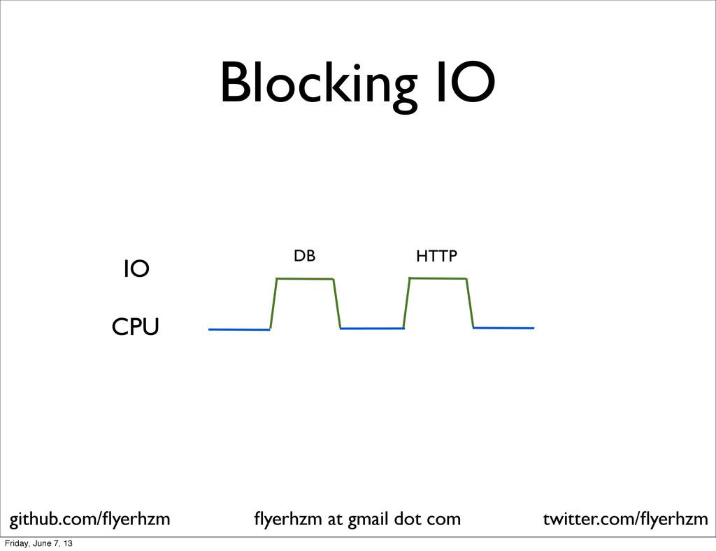Blocking IO flyerhzm at gmail dot com github.com...