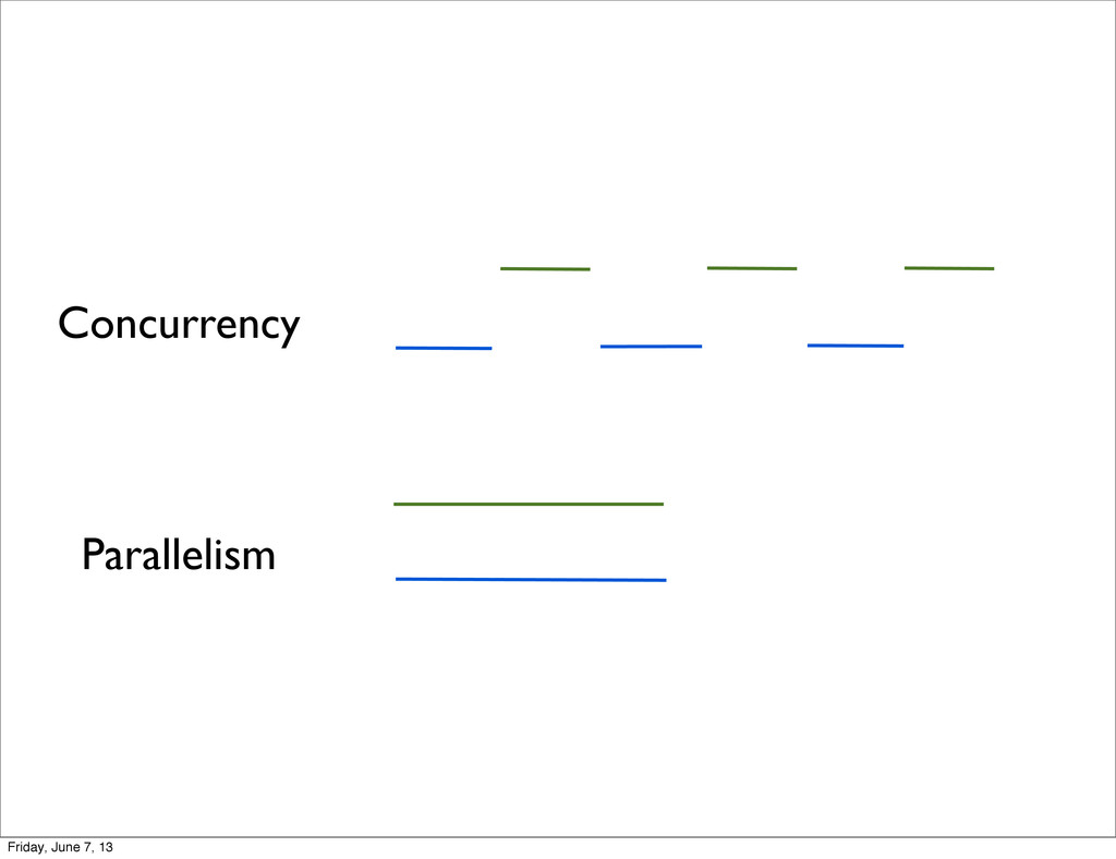 Concurrency Parallelism Friday, June 7, 13