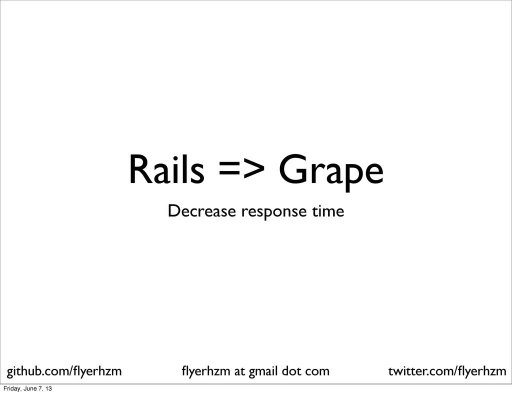 Rails => Grape Decrease response time flyerhzm a...