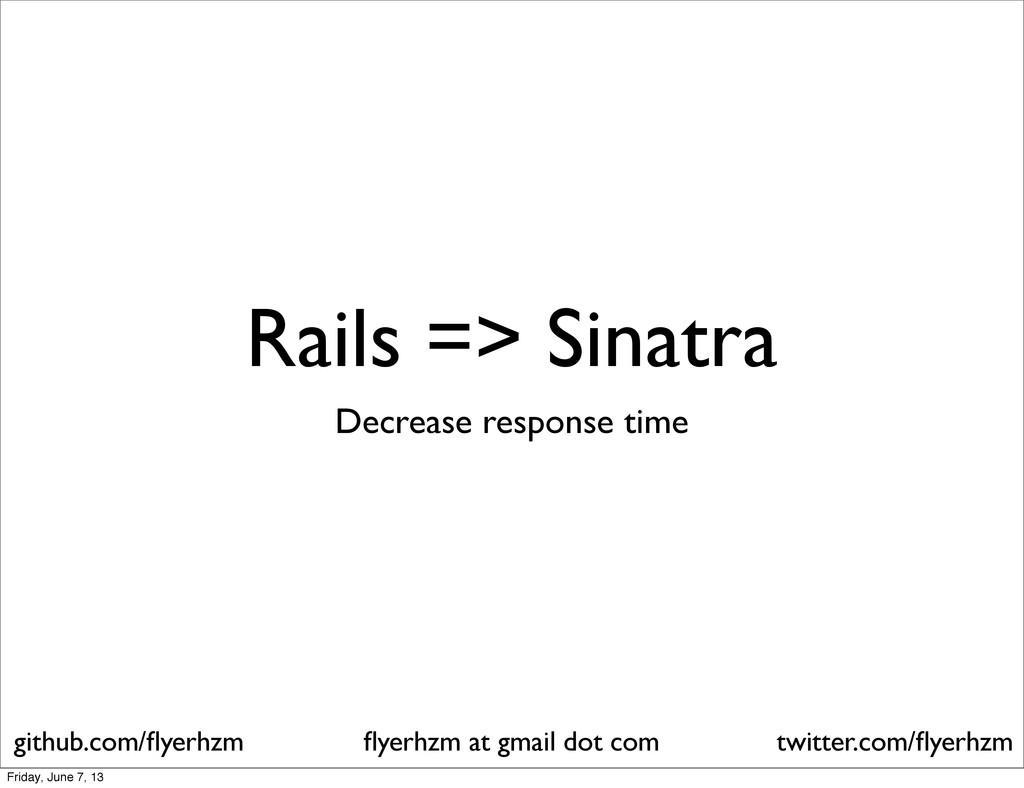 Rails => Sinatra Decrease response time flyerhzm...