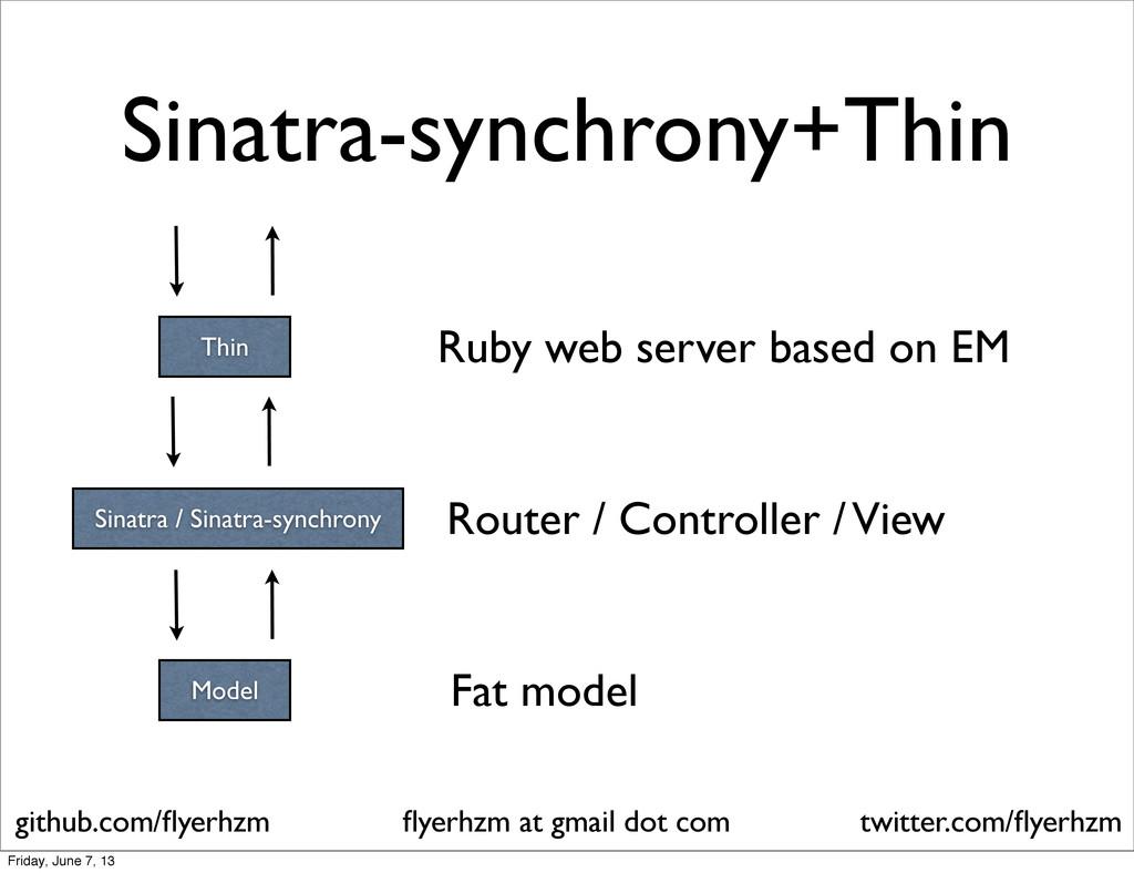 Sinatra / Sinatra-synchrony Model Router / Cont...