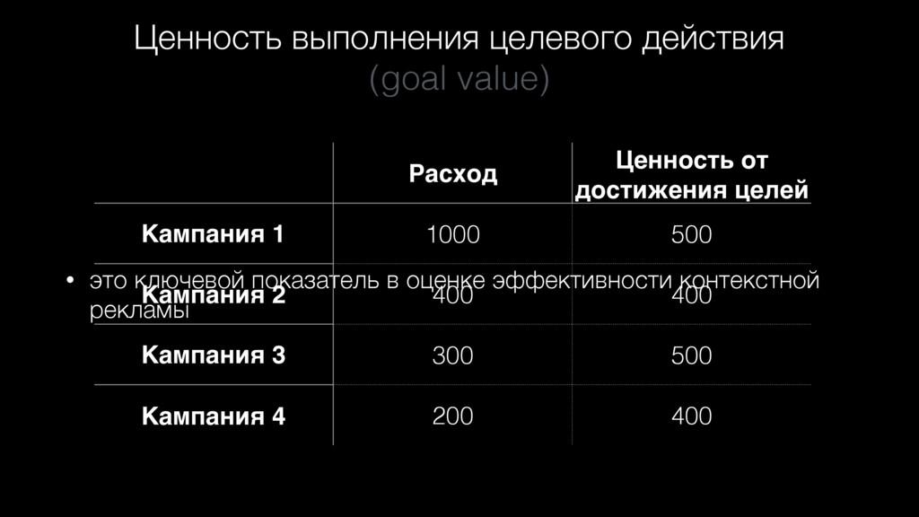 Ценность выполнения целевого действия  (goal v...