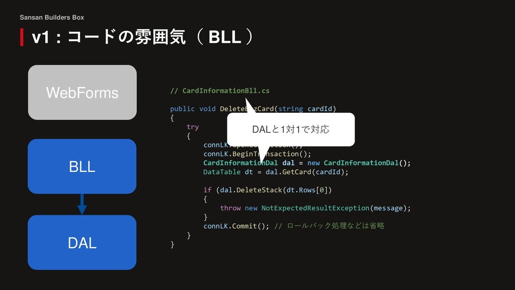 Sansan Builders Box v1 : コードの雰囲気( BLL ) BLL DAL...