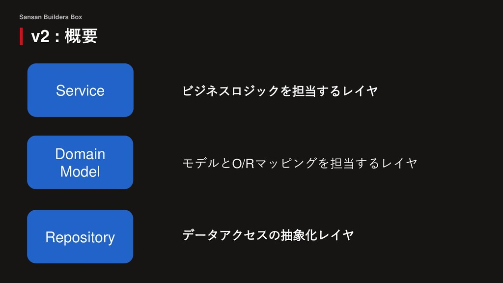 Sansan Builders Box v2 : 概要 Domain Model Reposi...