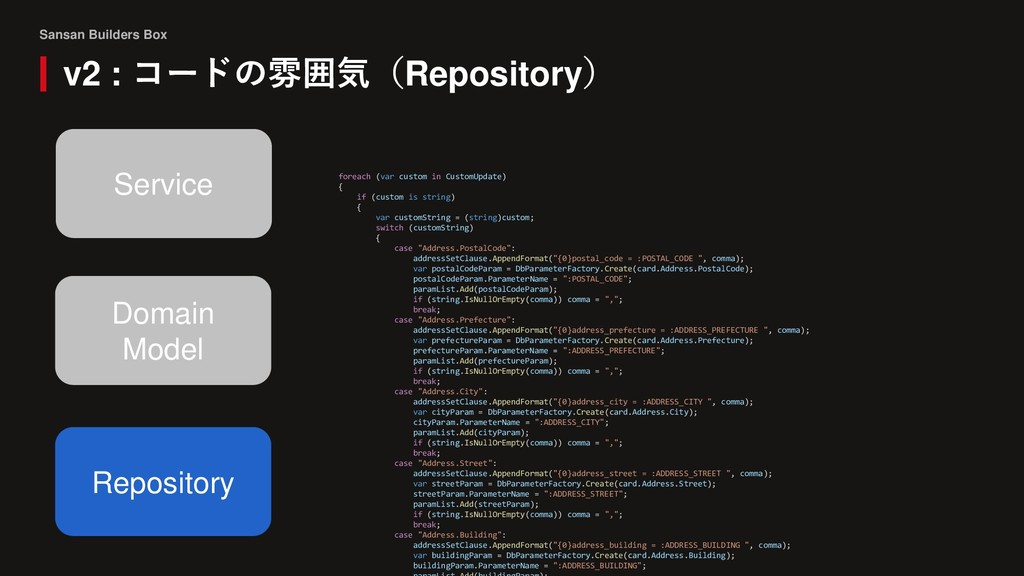 Sansan Builders Box v2 : コードの雰囲気(Repository) Do...