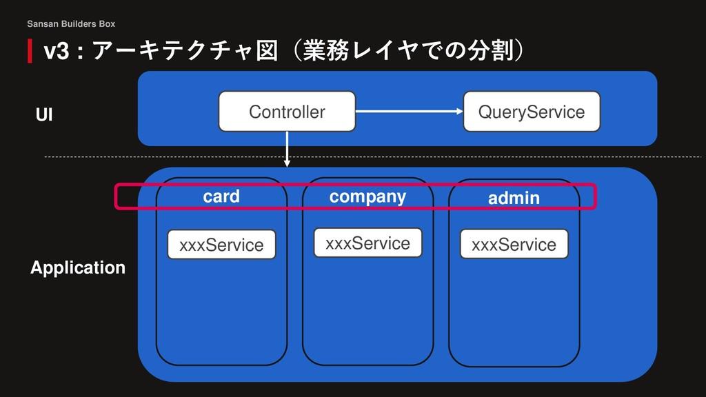 Sansan Builders Box v3 : アーキテクチャ図(業務レイヤでの分割) UI...