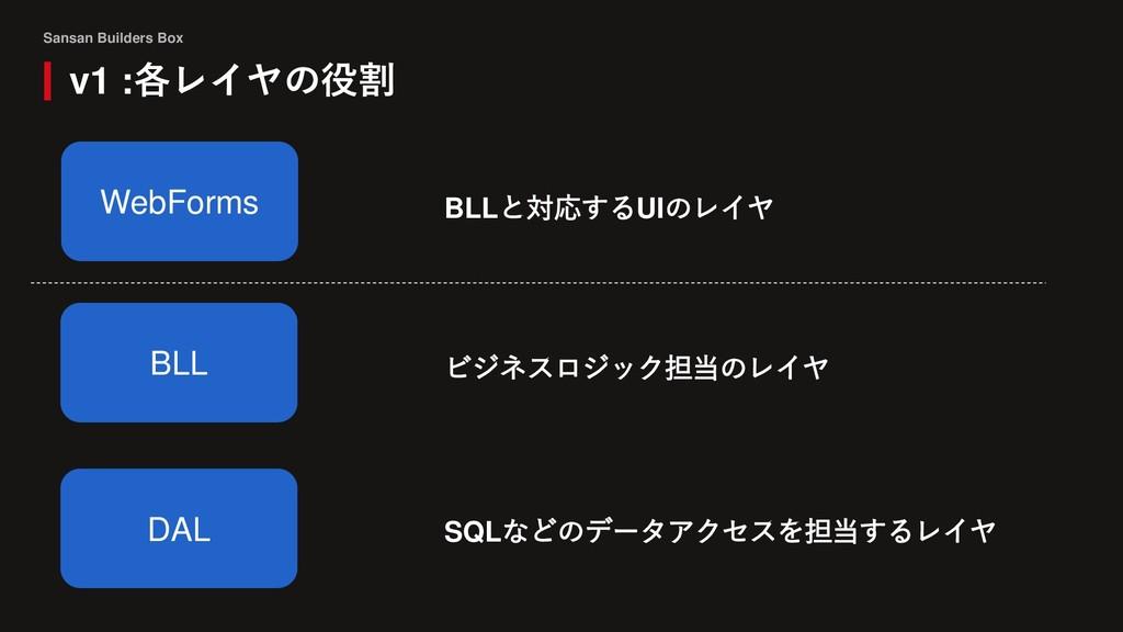 Sansan Builders Box v1 :各レイヤの役割 BLL DAL WebForm...