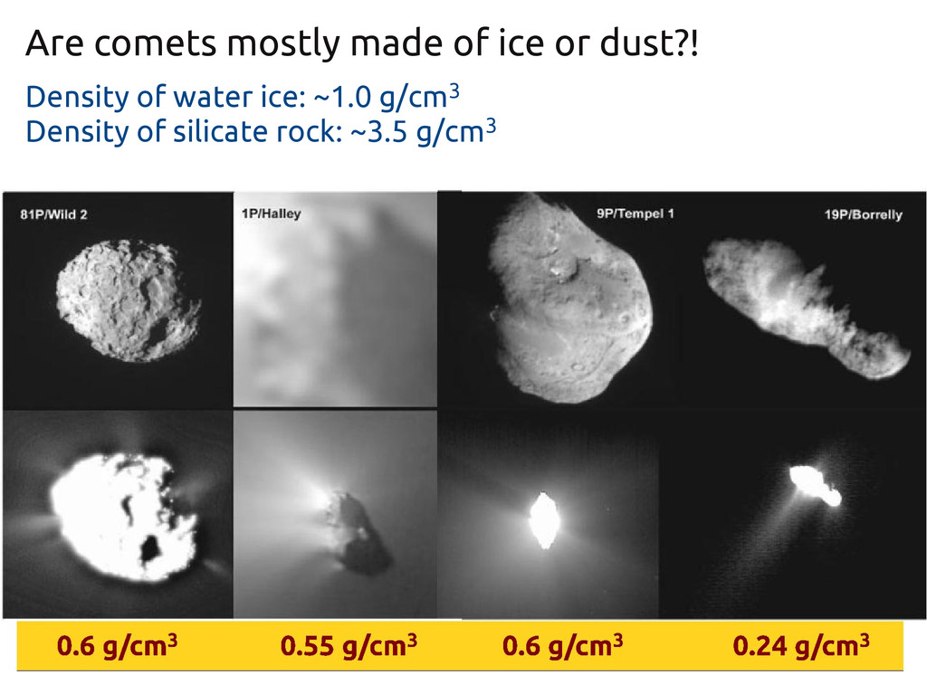 Are comets mostly made of ice or dust?! Density...