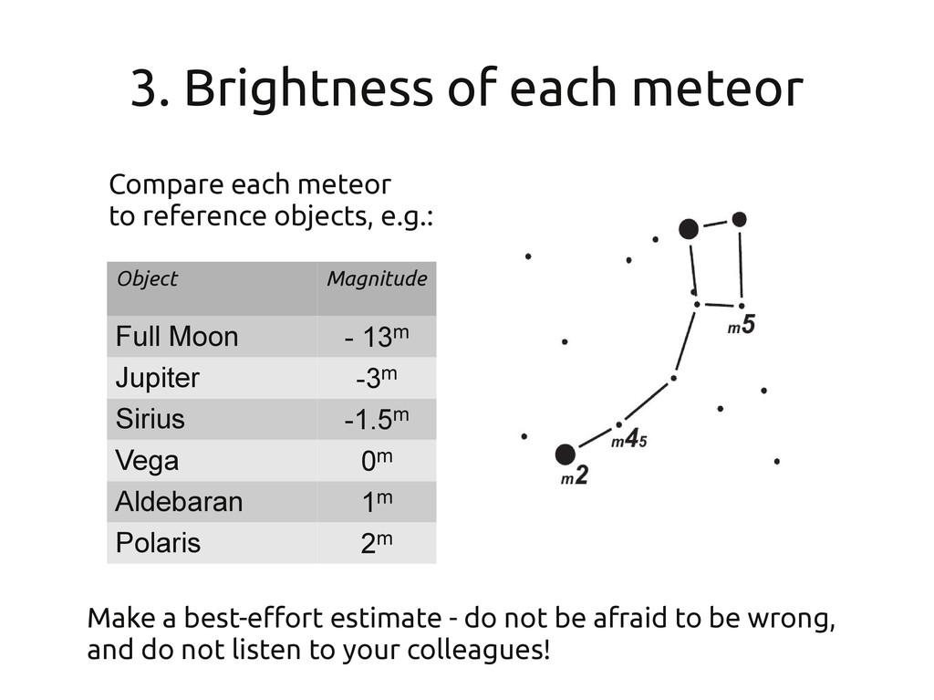 3. Brightness of each meteor Compare each meteo...