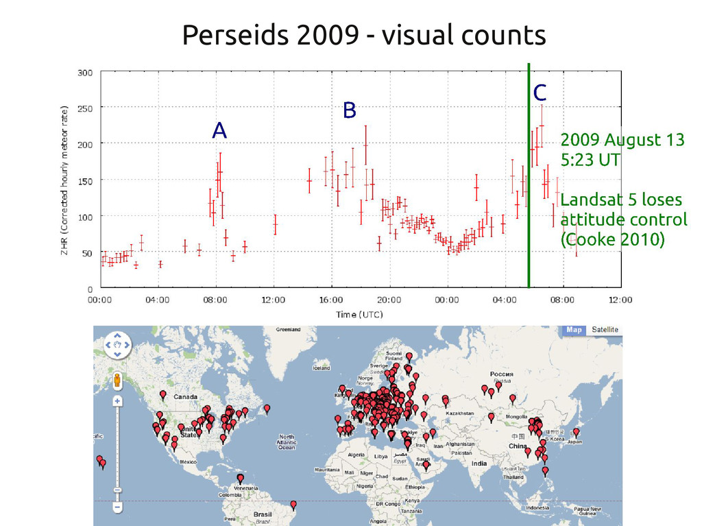 Perseids 2009 - visual counts