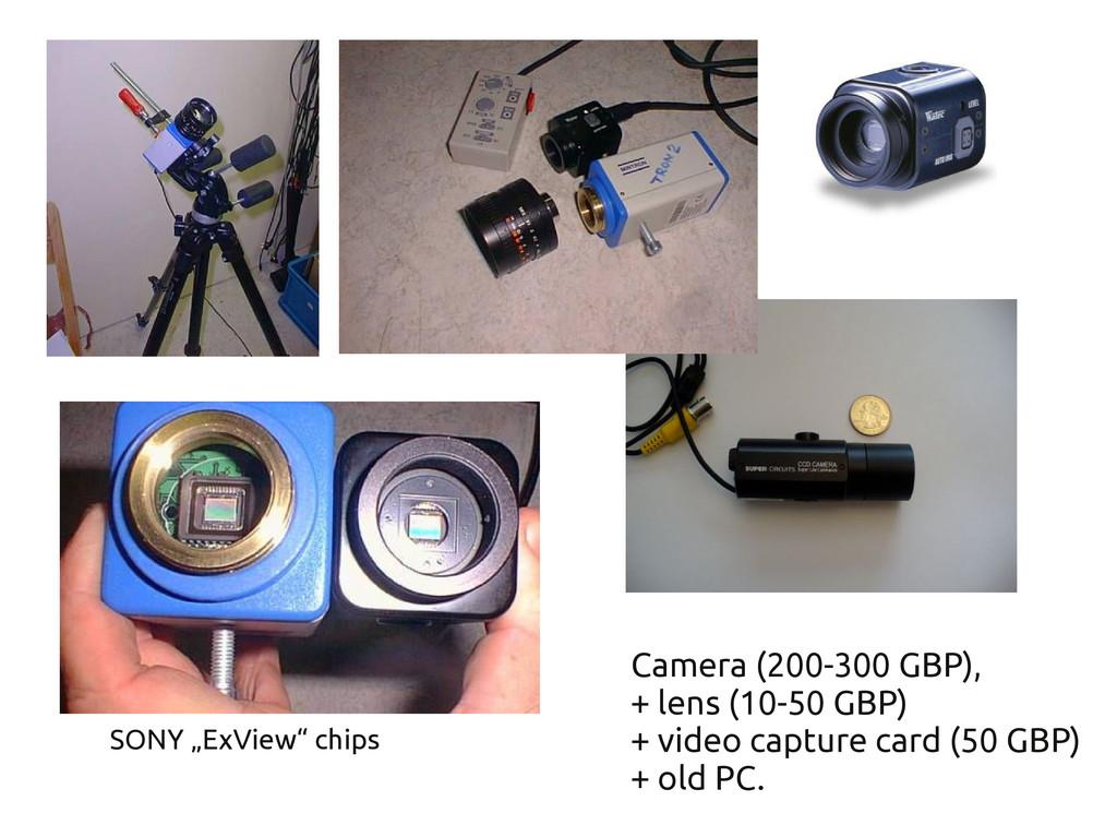 Camera (200-300 GBP), + lens (10-50 GBP) + vide...
