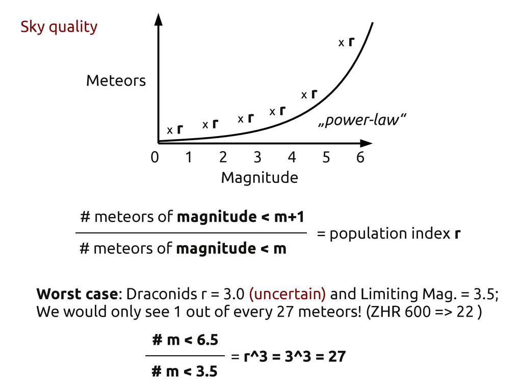 # meteors of magnitude < m # meteors of magnitu...