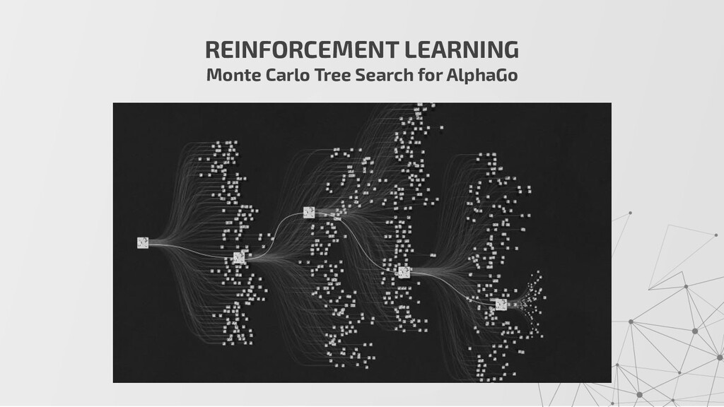 REINFORCEMENT LEARNING Monte Carlo Tree Search ...