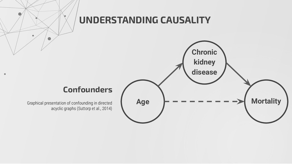 UNDERSTANDING CAUSALITY Confounders Graphical p...