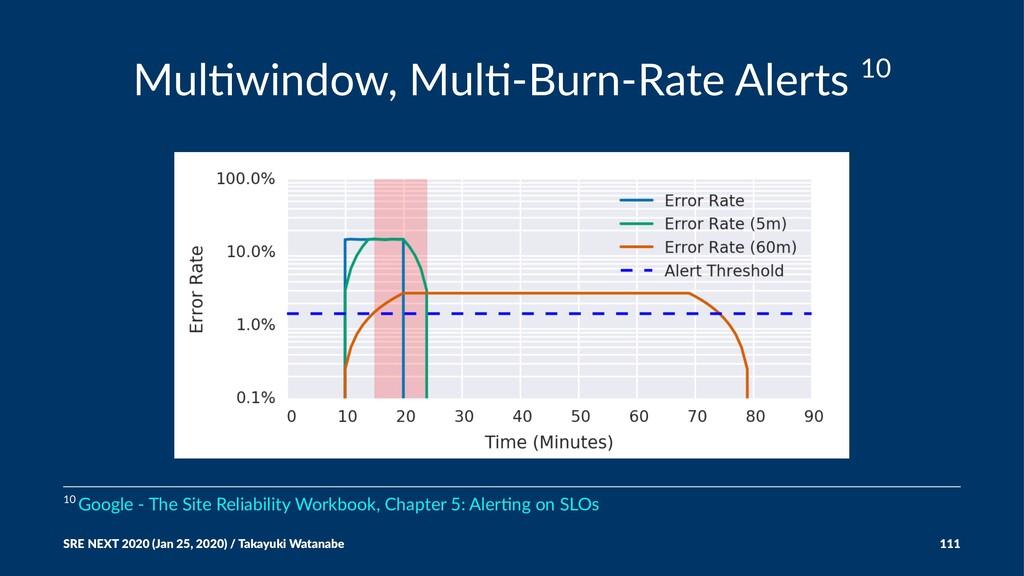 Mul$window, Mul$-Burn-Rate Alerts 10 10 Google ...