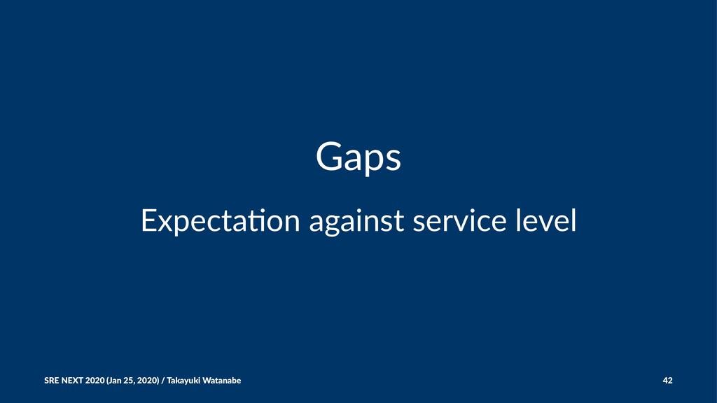 Gaps Expecta(on against service level SRE NEXT ...