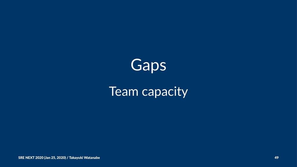 Gaps Team capacity SRE NEXT 2020 (Jan 25, 2020)...