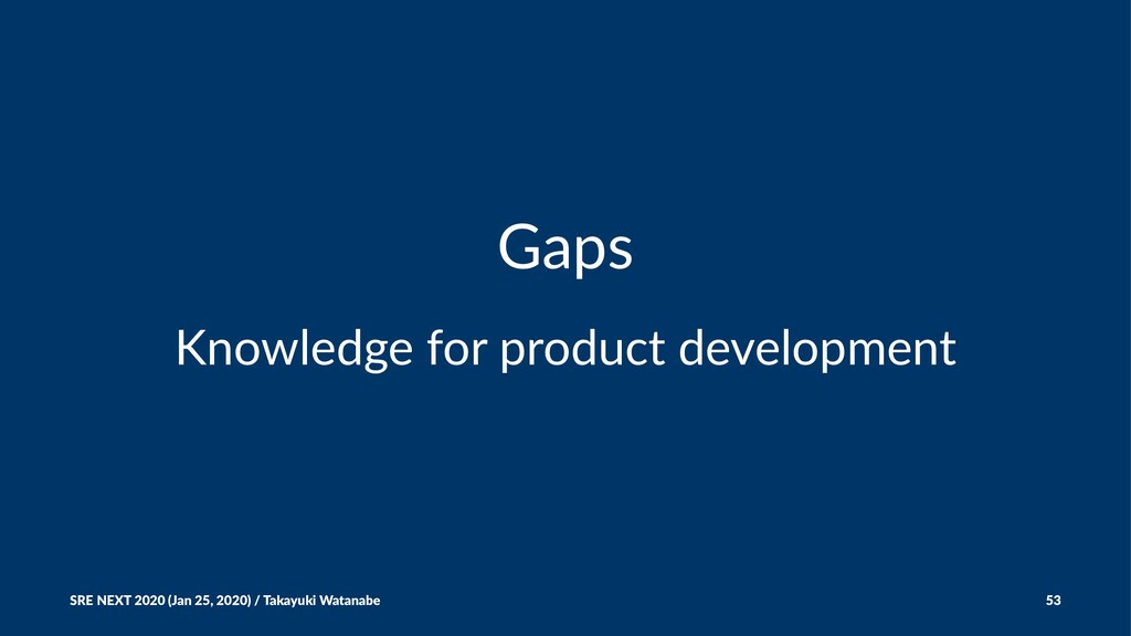 Gaps Knowledge for product development SRE NEXT...