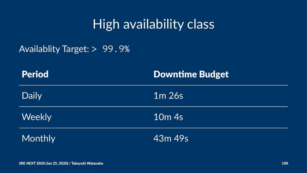 High availability class Availablity Target: > 9...